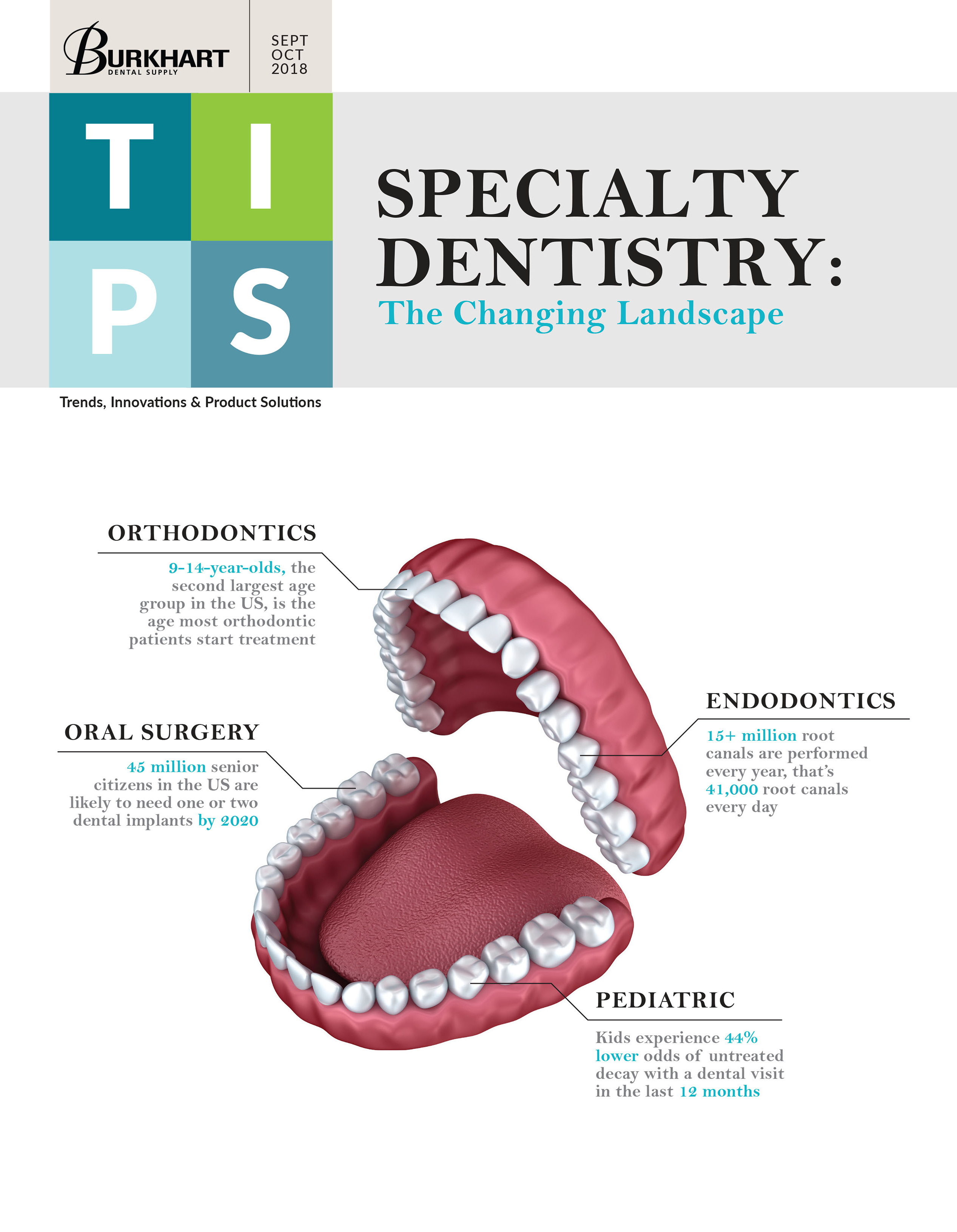 TIPS September/October 2018 Cover