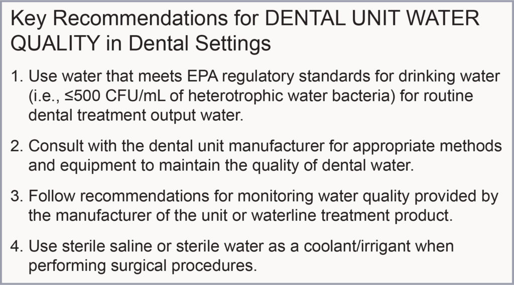 Key Recommendations for DENTAL UNIT WATER QUALITY in Dental Settings