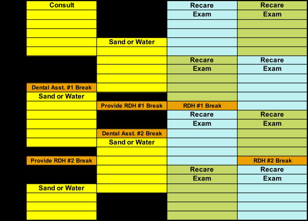Scheduling Breaks